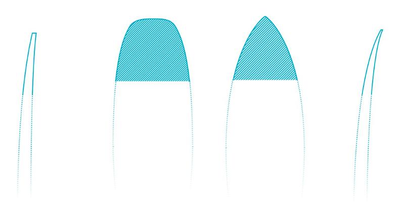 Deska freestyle – ścięty nos i tail, deska allaround – ostry nos