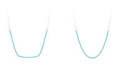 Płaski tail deski daje dwa punkty podparcia